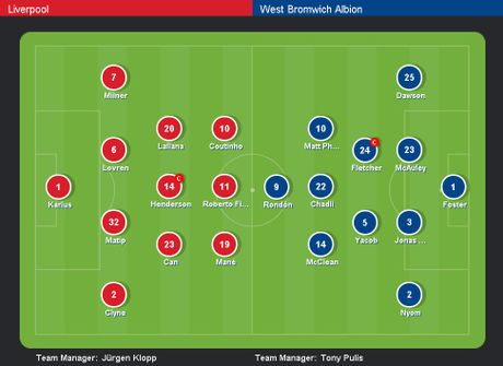 Liverpool vs West Brom (0-0, H1): Menh lenh phai thang - Anh 10