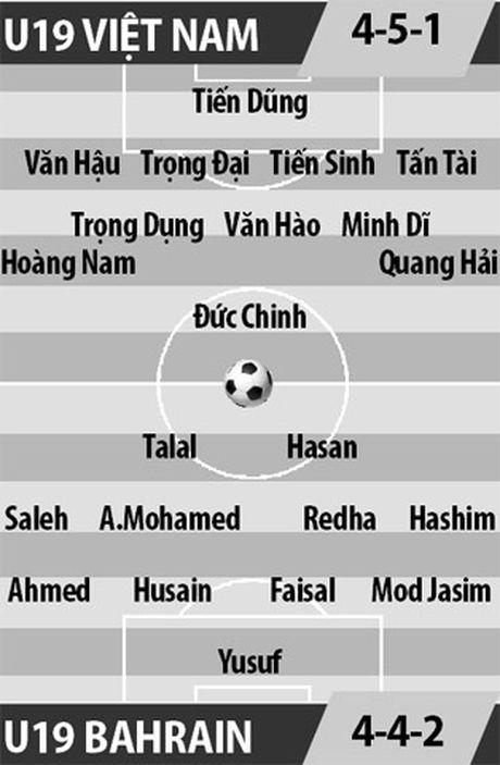 Nhan dinh, du doan ket qua U19 Viet Nam vs U19 Bahrain (23h15) - Anh 2