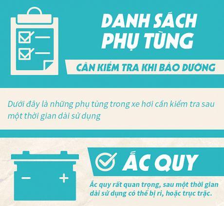 Cac phu tung can luu y khi bao duong o to - Anh 1