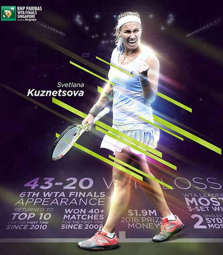 Cuoc chien khoc liet o hai bang dau WTA Finals - Anh 2
