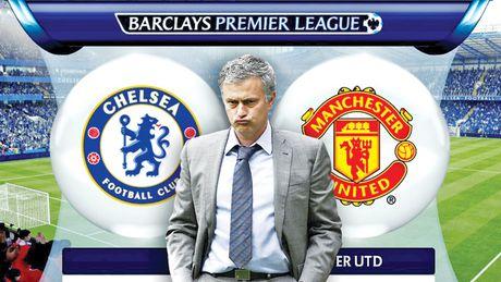 Mourinho ve Stamford Bridge xoi qua ngot? - Anh 1