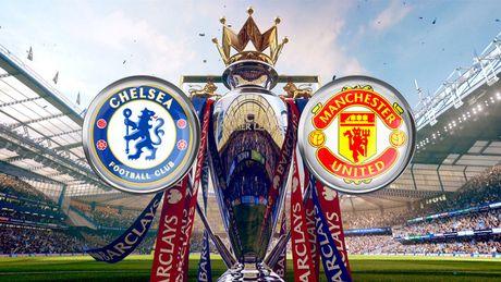 Chelsea vs M.U (0-0): Khong goi nhau la co nhan - Anh 1