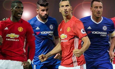 Dai chien Chelsea – M.U: Mourinho va ngay ve Stamford Bridge - Anh 1