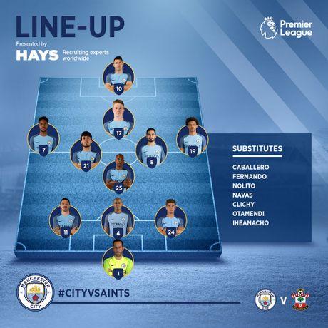 Man City vs Southampton (0-0, H1): Kompany da chinh - Anh 9