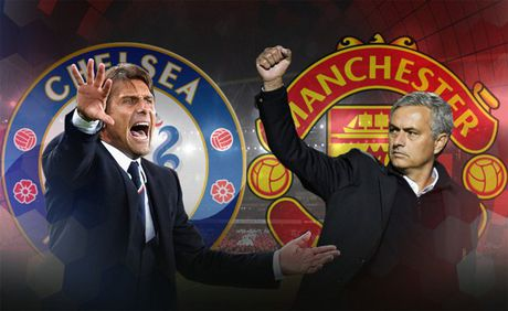 Keo Chelsea vs MU: Mourinho bop nghet The Blues? - Anh 1
