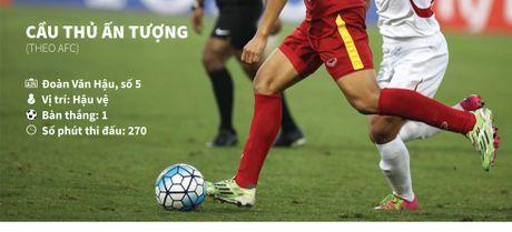 U19 Viet Nam va chiec ve dieu ky toi World Cup - Anh 10