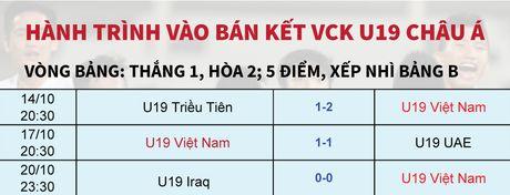 U19 Viet Nam va chiec ve dieu ky toi World Cup - Anh 11