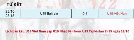 U19 Viet Nam va chiec ve dieu ky toi World Cup - Anh 12