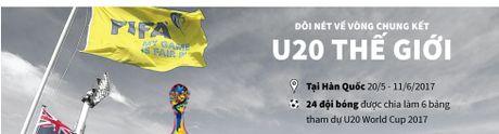 U19 Viet Nam va chiec ve dieu ky toi World Cup - Anh 13