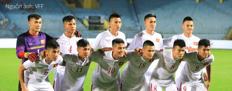 U19 Viet Nam va chiec ve dieu ky toi World Cup - Anh 1