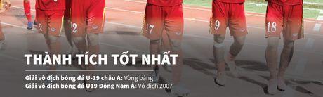 U19 Viet Nam va chiec ve dieu ky toi World Cup - Anh 4