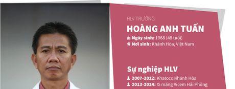 U19 Viet Nam va chiec ve dieu ky toi World Cup - Anh 5