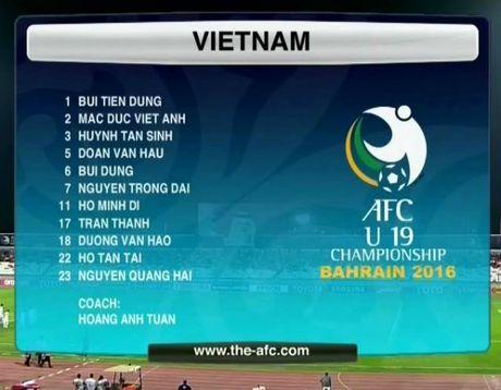 Ha Bahrain, U19 Viet Nam gianh ve toi World Cup - Anh 4