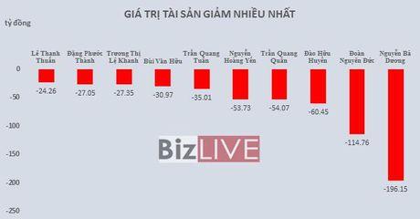 Top rich 17-21/10: 'Cuoc dua' nguoi giau nhat san chung khoan them nong - Anh 2