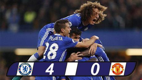 M.U thua sap mat ngay Mourinho tro lai Chelsea - Anh 1