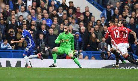 M.U thua sap mat ngay Mourinho tro lai Chelsea - Anh 2