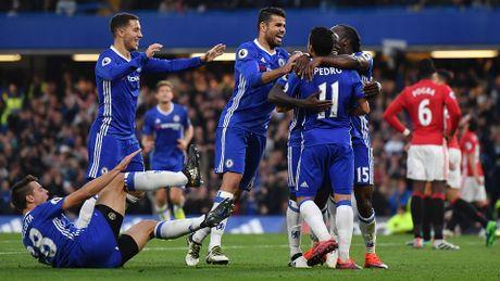 Man United that bai truoc Chelsea: Khi Man do lam 'quan xanh' - Anh 2