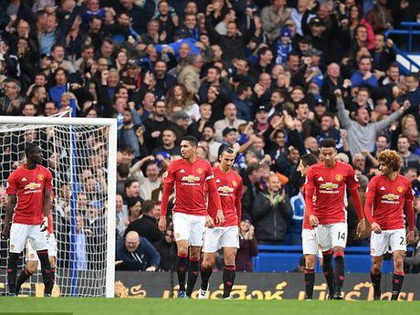 Man United thua tan nat Chelsea: Mourinho & dinh cao cua su bat luc - Anh 1
