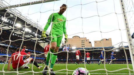 MU 'nhuom do' doi hinh te nhat vong 9 Premier League - Anh 2