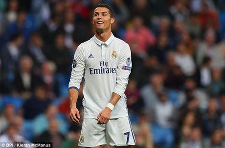 Qua bong Vang 2016: Messi bo xa Ronaldo trong cuoc khao sat cua France Football - Anh 2