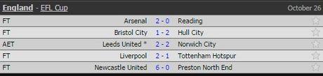 Sturridge lap cu dup, Liverpool cua Klopp lan dau thang Tottenham - Anh 2