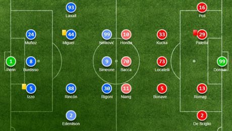 Hang cong im tieng, Milan tham bai truoc Genoa - Anh 2