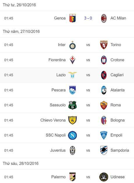 01h45 ngay 27/10, Juventus vs Sampdoria: Con thinh no cua Lao phu nhan - Anh 6