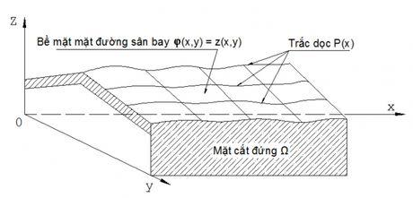 Nghien cuu phuong phap mat do pho trong danh gia do bang phang mat duong san bay tai Viet Nam - Anh 1