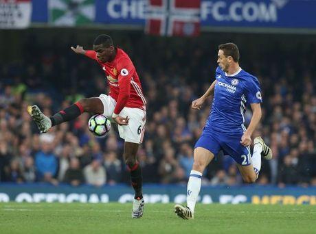 6 dieu Mourinho nen giai quyet nhanh chong tai M.U - Anh 2