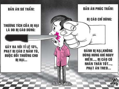 Cai mong tay gay… thuong tich 13% - Anh 1