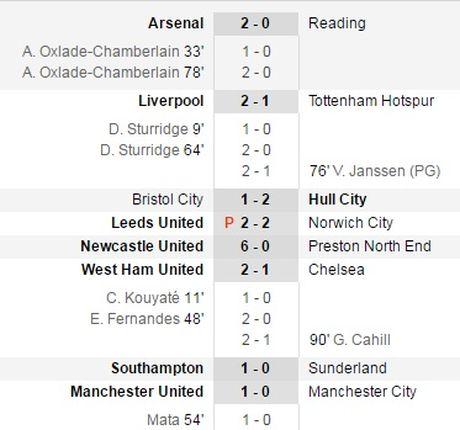 Man Utd - Man City: Nguoi Tay Ban Nha toa sang - Anh 2