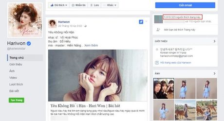 Hari Won - Thoi nam cham hut fan moi cua showbiz Viet - Anh 1