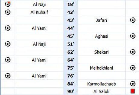 U19 Arab Saudi vao chung ket U19 chau A sau man ruot duoi kho tin - Anh 2