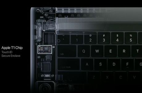 Apple trinh lang tuyet pham Macbook Pro moi voi Touch Bar - Anh 10