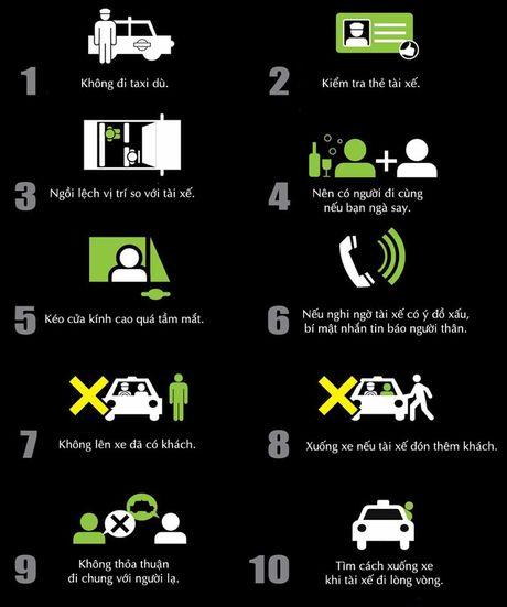 Infographic: 10 dieu nen lam de an toan khi di taxi - Anh 1