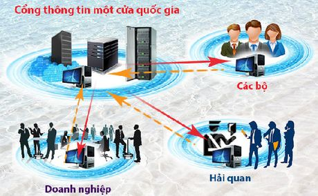 Quy che hoat dong cho Uy ban chi dao Co che mot cua ASEAN, Quoc gia - Anh 1