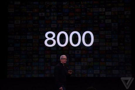 Apple 'trinh lang' san pham Macbook Pro voi nhieu tinh nang vuot troi - Anh 10