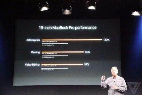 Apple 'trinh lang' san pham Macbook Pro voi nhieu tinh nang vuot troi - Anh 49