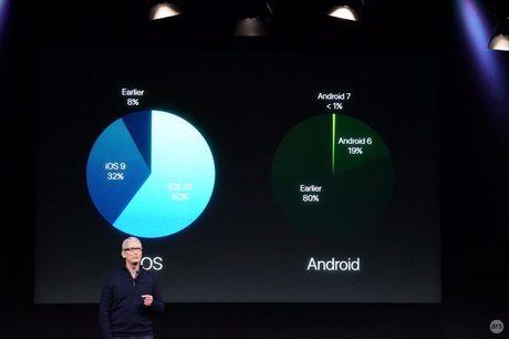 Apple 'trinh lang' san pham Macbook Pro voi nhieu tinh nang vuot troi - Anh 4