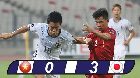 U19 Viet Nam dung buoc truoc nguong cua chung ket U19 chau A - Anh 1
