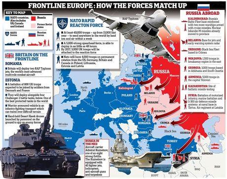 NONG: NATO chia thanh nhieu canh quan ap sat bien gioi Nga - Anh 2