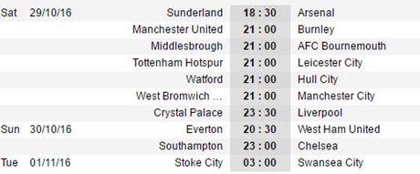 18h30 ngay 29/10, Sunderland vs Arsenal: Toi nghiep David Moyes - Anh 4