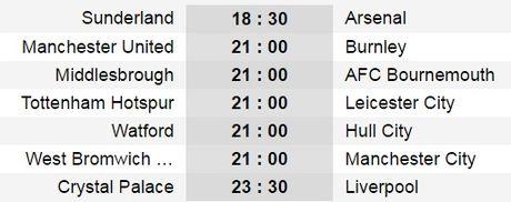 21h00 ngay 29/11, Tottenham Hotspur vs Leicester: Giang bay don nha vua - Anh 4