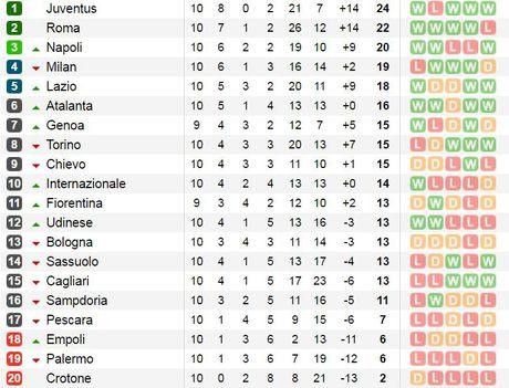 01h45 ngay 30/10, Juventus vs Napoli: Thang de cat duoi cac doi thu - Anh 6