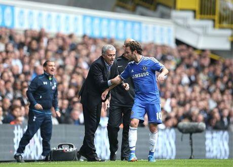 Goc nhin: Jose Mourinho qua tinh quai khi dung Juan Mata - Anh 1