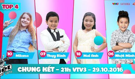 TRUC TIEP Chung ket Giong hat Viet nhi 2016 (21h00, VTV3) - Anh 1