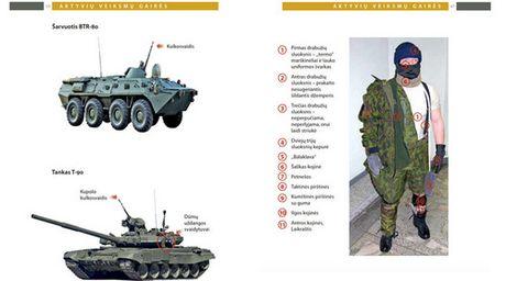 Litva huong dan nguoi dan chong tra neu bi Nga tan cong - Anh 1