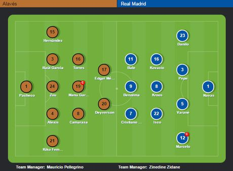 Ronaldo lap hat-trick, Real thang dam Alaves 4-1 - Anh 18