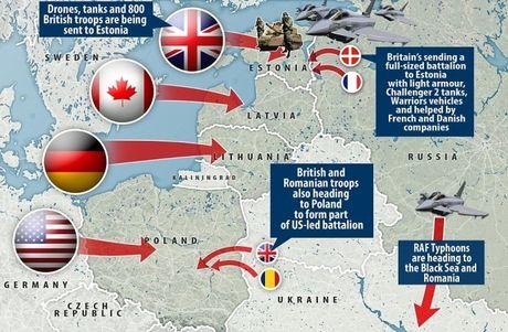 Nga co the xoa so NATO trong 3 ngay - Anh 1