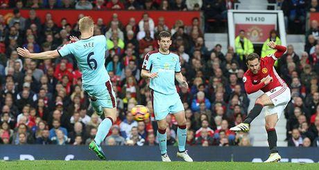 5 diem nhan sau tran Man Utd – Burnley: Tom Heaton qua xuat sac - Anh 4